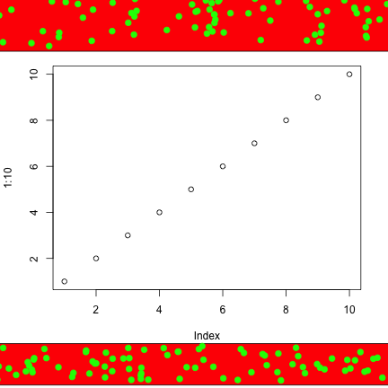 An xpd-tion into R plot margins