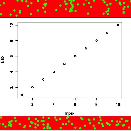 An xpd-tion into R plot margins